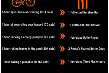 HalloweenTreat-Infographic