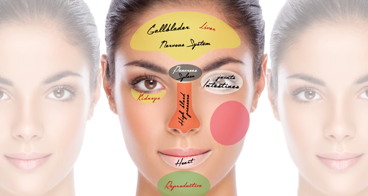Face Mapping Fit Nation